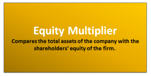 Equity Multiplier Formula | Calculator (with Excel Template)