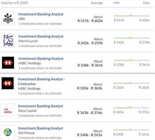 Investment Banking in South Africa | Top Banks | Salaries
