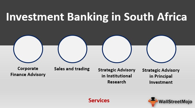 Investment Banking in South Africa