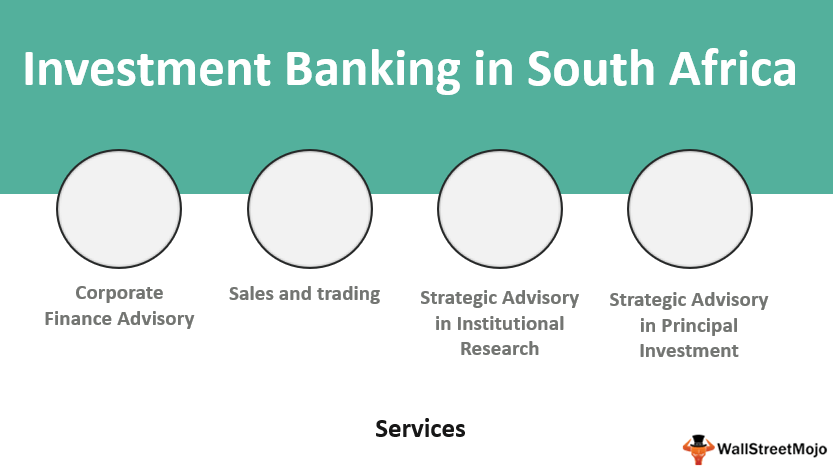 Investment Banking in South_Africa