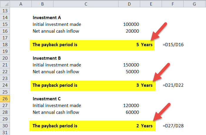 Payback Period Formula in Excel