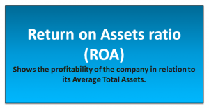 Return on Assets (ROA) Formula | Calculator (with Excel Template)