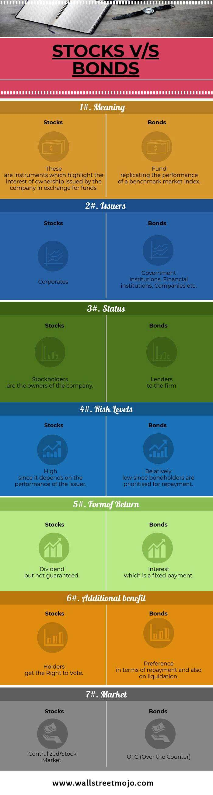 STOCKS-VS-BONDS
