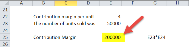 The Contribution Margin in excel