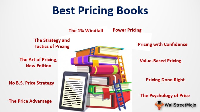 Top 10 Best Pricing Books