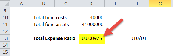 Total Expense Ratio in excel