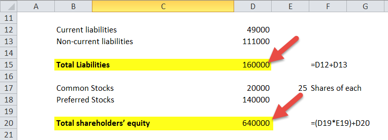 total liabilities and shareholders equity