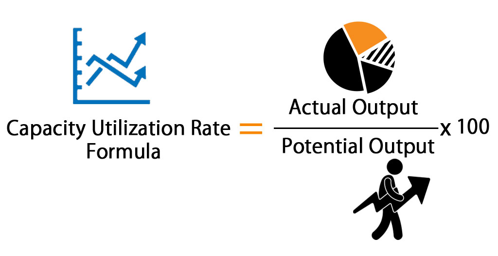 Capacity-Utilization-Rate-Formula