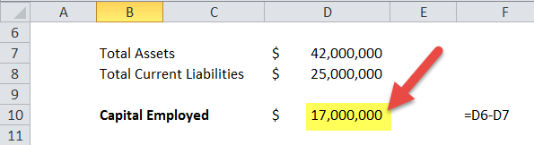 Capital Employed in Excel - First Method