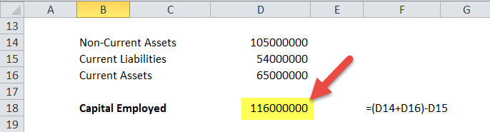 Capital Employed in Excel - Second Method