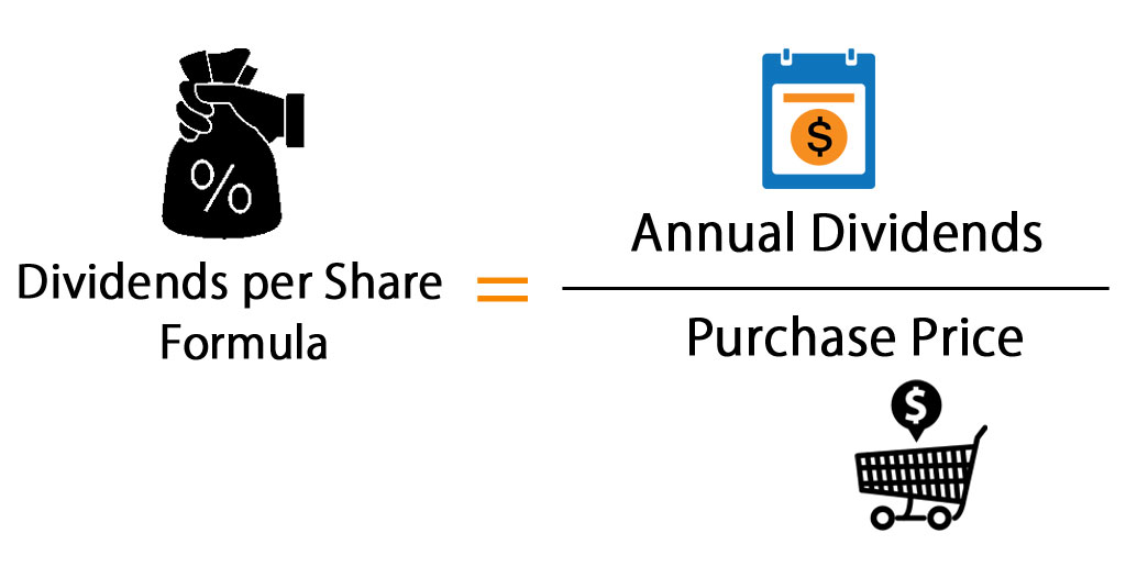 Dividends Per Share Formula Calculator With Excel Template