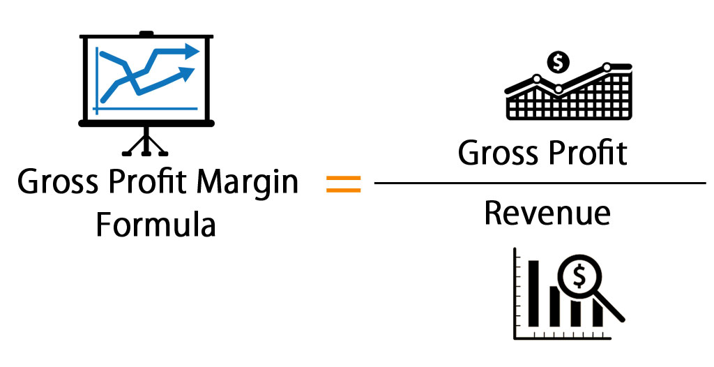 gross profit margin formula calculator with excel template
