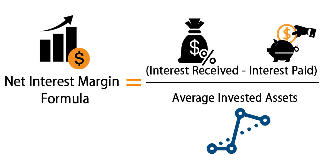 Net-Interest-Margin-Formula