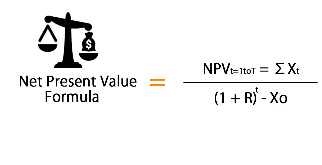 Net Present Value Formula Npv Calculator Excel Template