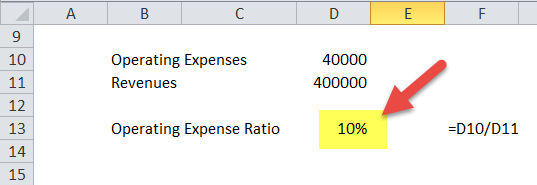 Operating Expense Ratio Formula in Excel