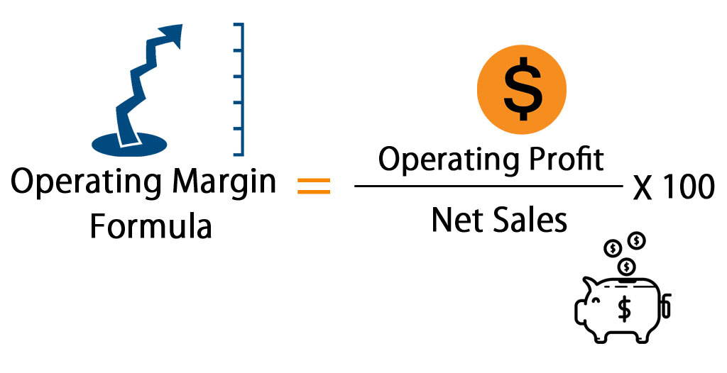 Operating-Profit-Margin-Formula