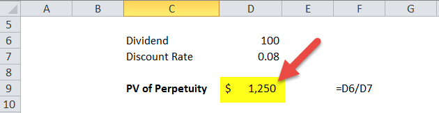 Perpetuity Formula Calculator With Excel Template