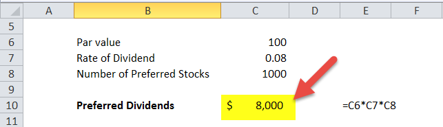 Preferred Stock Formula in Excel