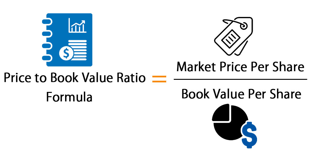 Price-to-Book-Value-Formula-