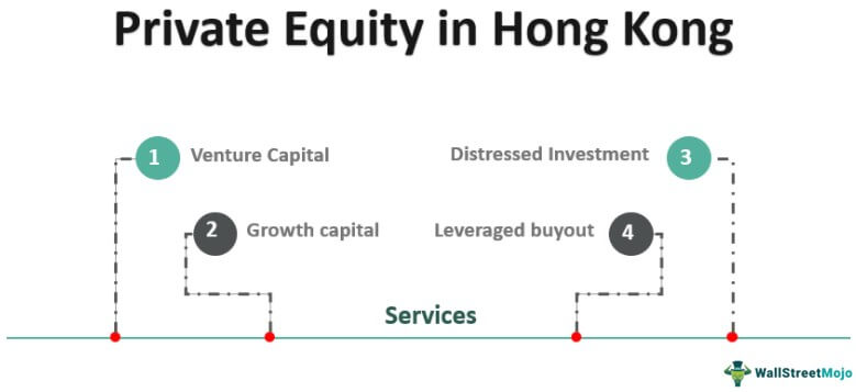 Private Equity in Hong Kong
