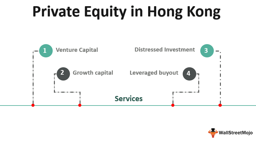 Private Equity in Hong_Kong