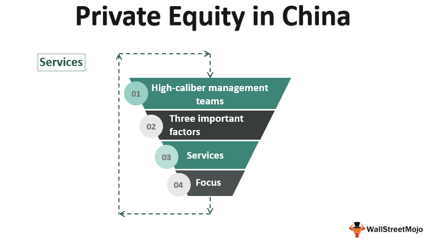 Private Equity in_China
