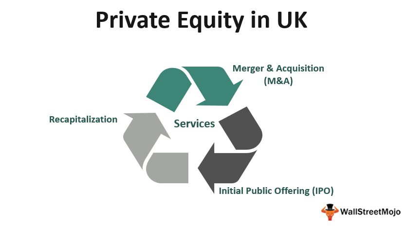 Private Equity in_UK
