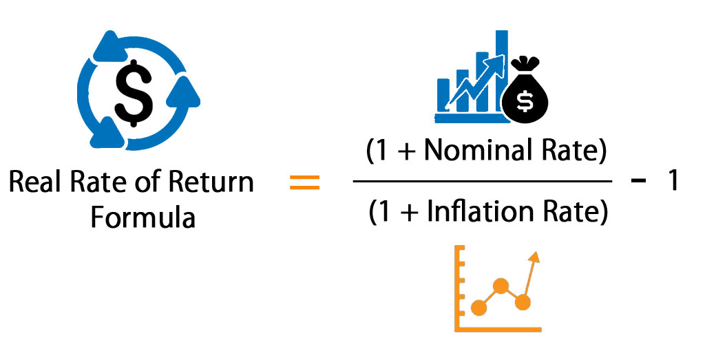 REAL-RATE-OF-RETURN-FORMULA