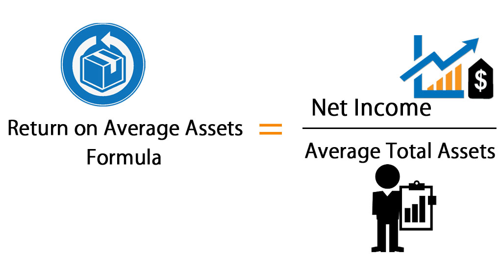 RETURN-ON-AVERAGE-ASSETS-FORMULA