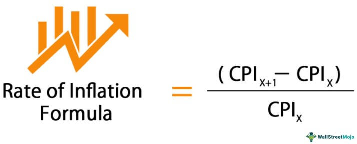 Rate of Inflation Formula