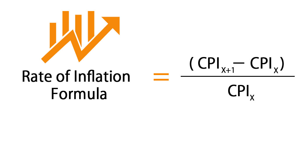 Rate of Inflation Formula | Calculator (with Excel Template)