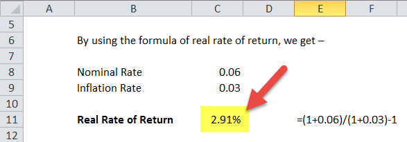 Real Rate of Return Formula in Excel