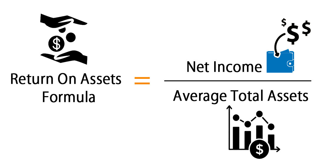 Return-on-Assets-(ROA)-Formula