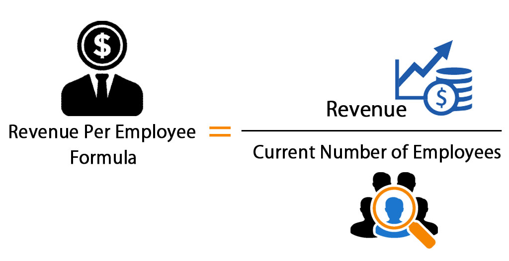 Revenue Per Employee Ratio | Industry, Top Companies and Ranking