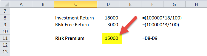 Risk Premium in Excel