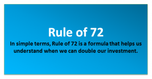 Rule of 72 Formula | Calculator (with Excel Template)