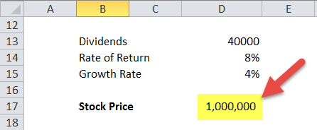 Stock - PV with Constant Growth in Excel