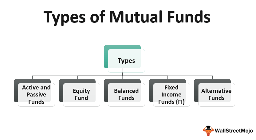 Types of Mutual_Funds