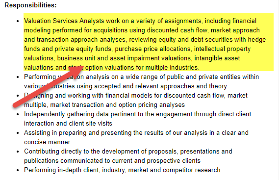 Valuation Analyst Job Profile