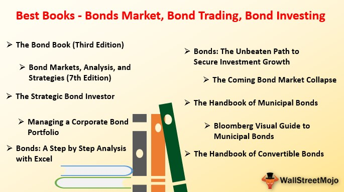 Best Books - Bonds Market, Bond Trading, Bond Investing