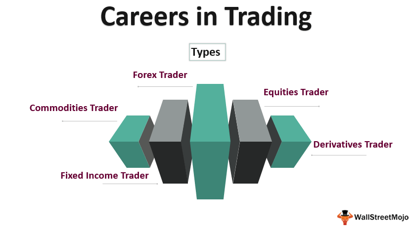 Careers in_Trading