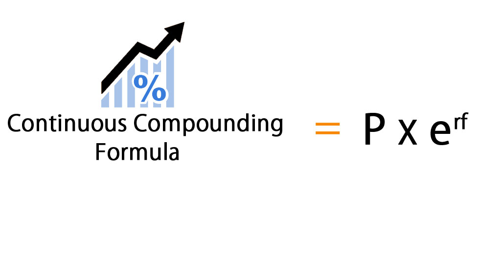 Continuous-Compounding-Formula