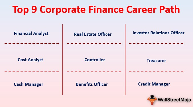Corporate Finance Career Path
