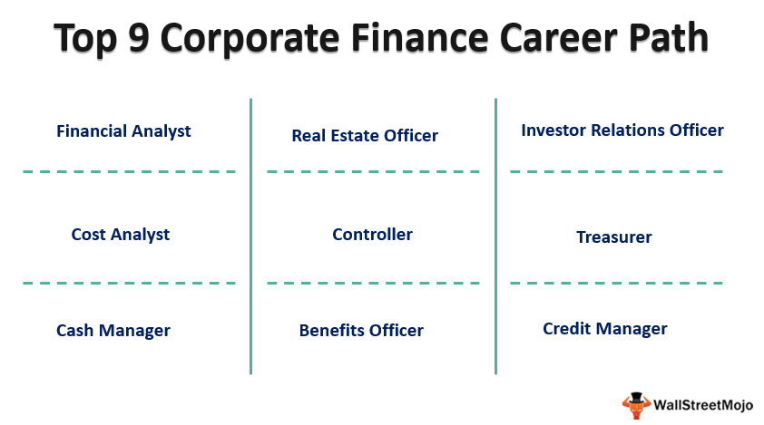 Corporate Finance Career_Path