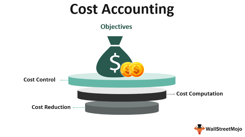 Cost_Accounting
