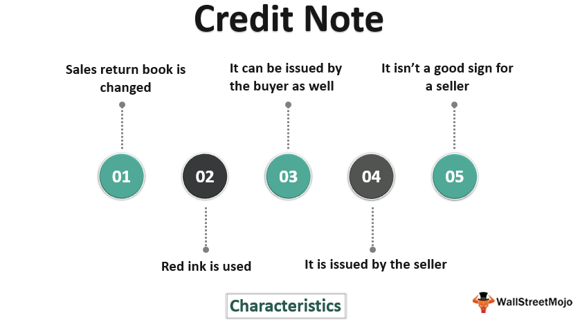 Credit_Note