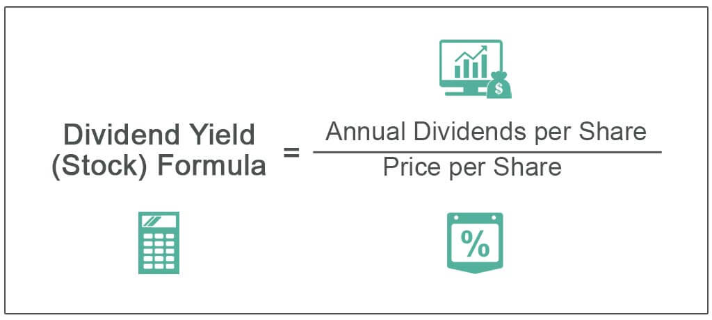 Dividend-Yield