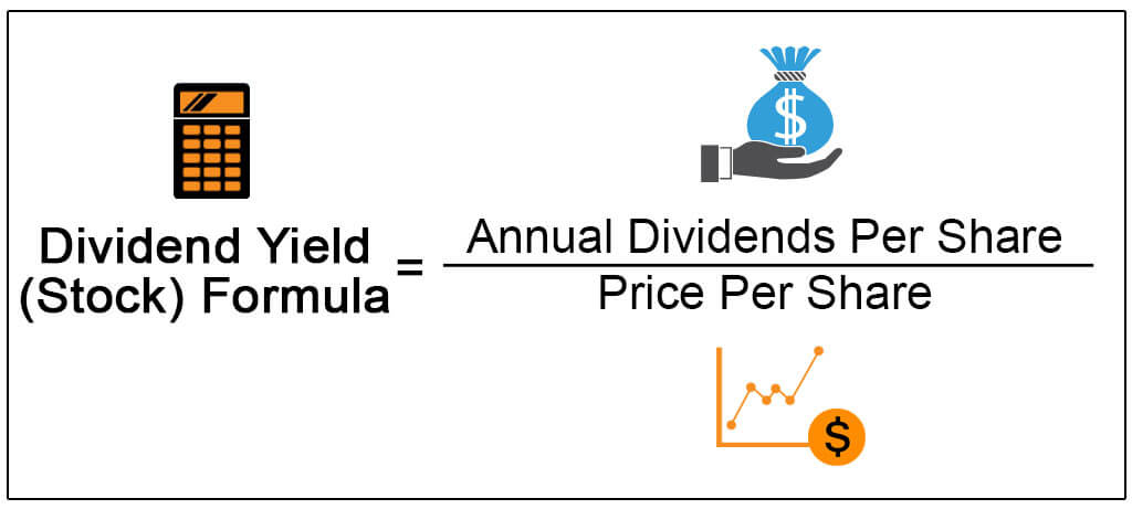 Dividend Yield (Stock) Formula
