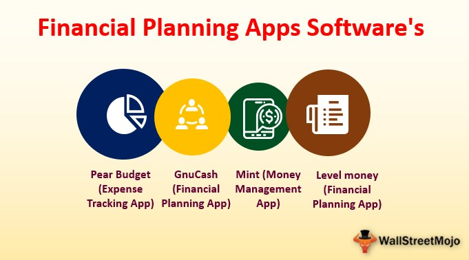 Financial Planning Apps Softwares