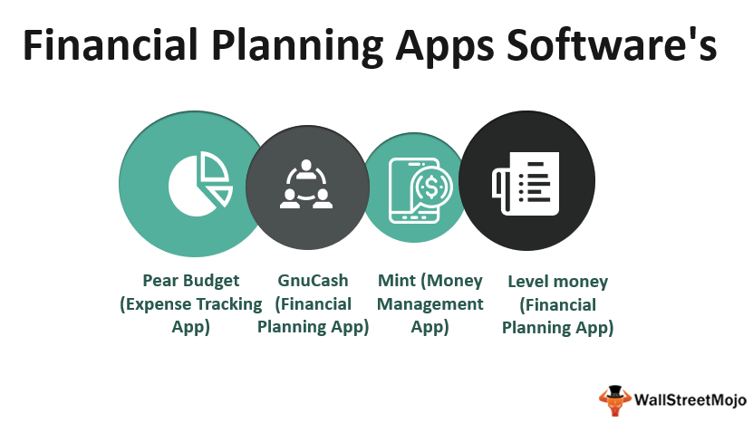 Financial Planning Apps_Software's